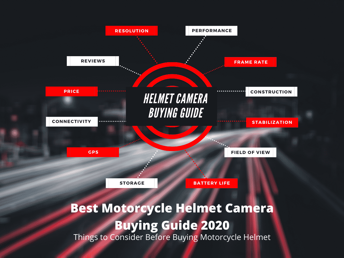 Best Motorcycle Helmet Cameras Buying Guide